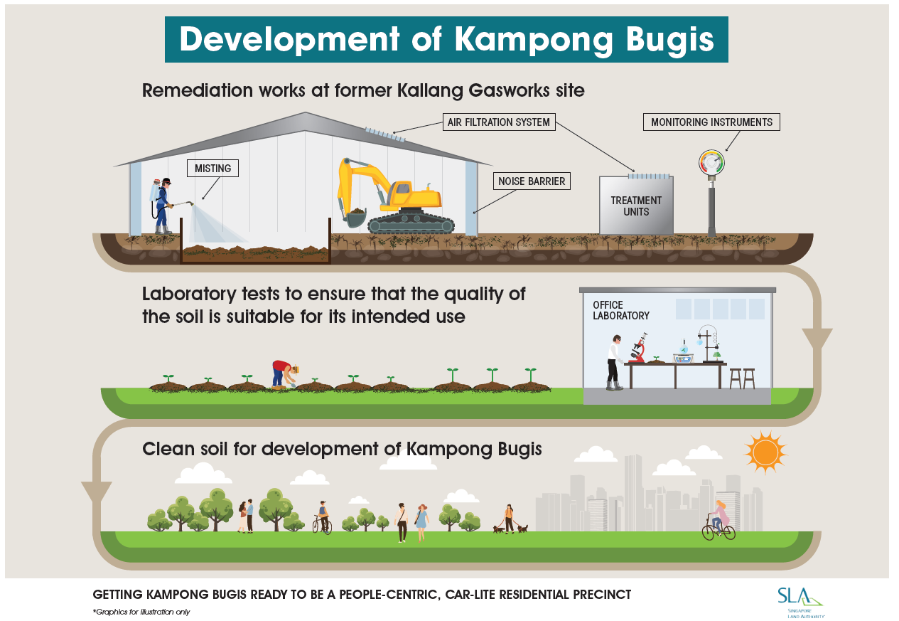 Remediation Works (Infographic).png